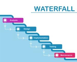 waterfall-development-process-on-white-260nw-1432889546